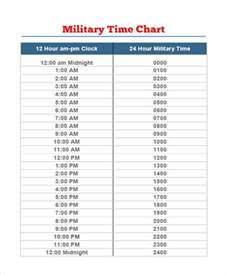 24 hour time chart template sle chart templates 187 24 hour time chart template