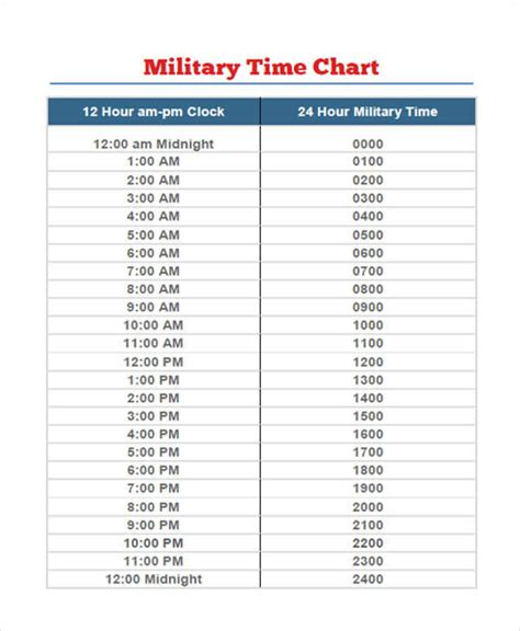 printable 24 hour clock chart hd wallpapers printable military time chart conversion