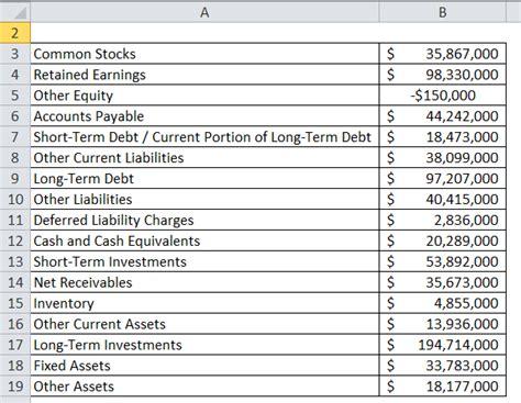 balance sheet formula calculator excel template
