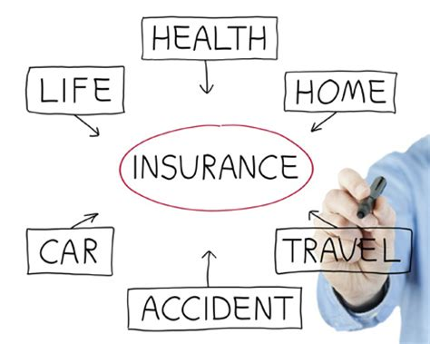 house insurance types house insurance types 28 images compare insurance rates with independent agents