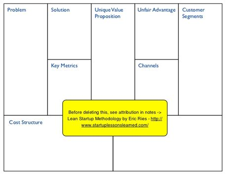 lean canvas word template free template lean startup and business model