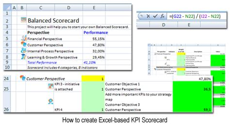 Home Design Pro Software how to create balanced scorecard and kpis in excel bsc