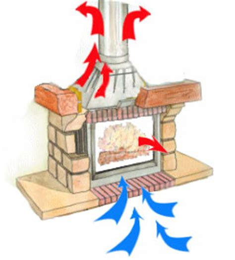 Fireplace Heat Loss by Fireplaces And Chimneys Grant Pud News