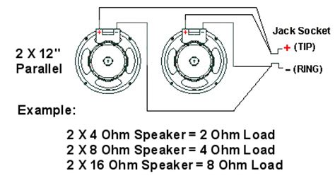 impedance speaker cabinet wiring 300guitars