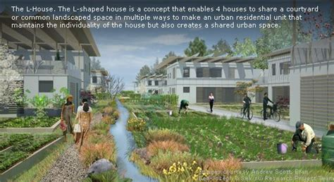 Courtyard House Plan A Systems Approach To Sustainable Community Design Mit