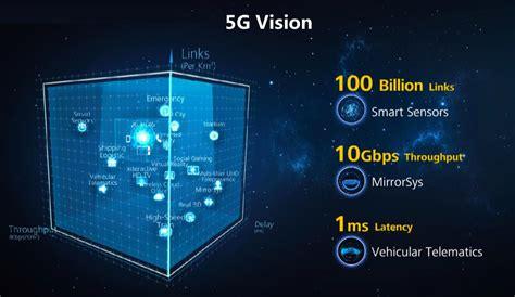 5G   Next Generation Mobile   laroccasolutions