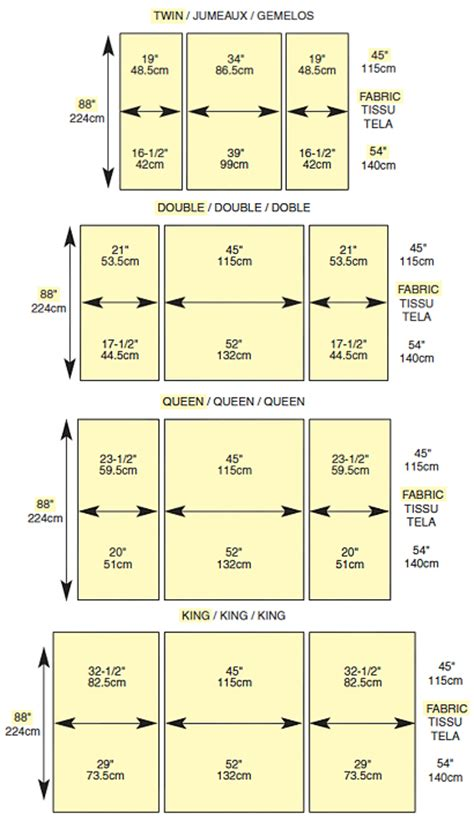 measurements of a queen size comforter measurement tables for your home simplicity sewing