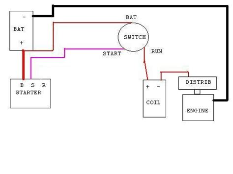 sbc coil resistor chevy 350 ballast resistor wiring diagram get free image about wiring diagram