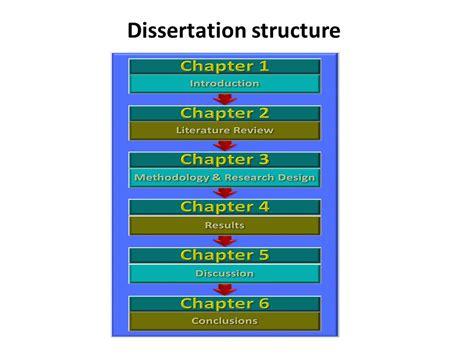 structure dissertation dissertation structure 28 images dissertation history