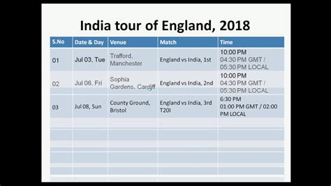 2017 series of table india series 2017 table