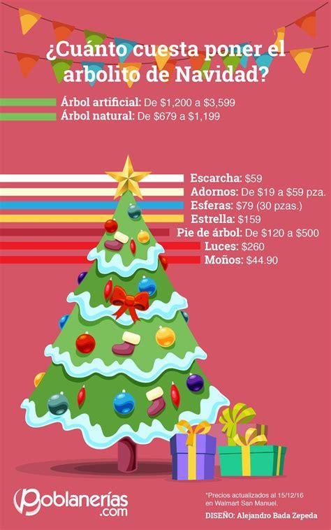 best 28 cuanto cuesta un arbol de navidad cu 225 nto