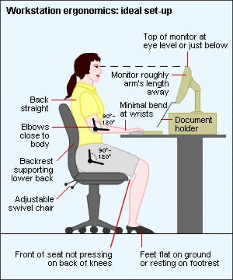 What Is Ergonomics Office Desk Ergonomics