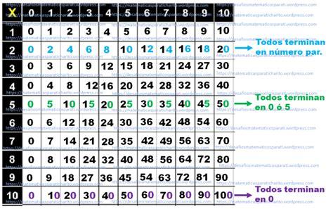 resultados de todos los desafios de matematicas de 5 bloque 4 desaf 237 os matem 225 ticos sexto grado bloque 2 desaf 237 os