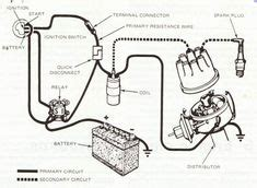 automotive wiring diagram resistor  coil connect  distributor wiring diagram  ignition
