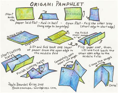 Paper Fold Book - how to make an origami phlet playful bookbinding and