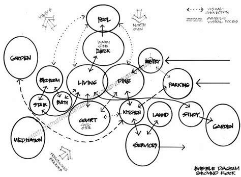 a pattern language christopher alexander pdf christopher alexander a pattern language google search