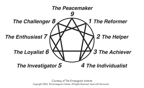 the of typing powerful tools for enneagram typing books enneagram catherine coaching