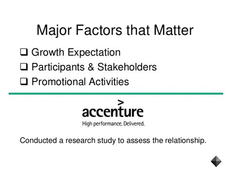 How Much Is An Mba Really Worth by How Much Are Marketing Sales Capabilities Really Worth