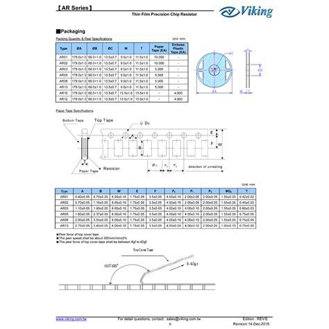 viking resistors distributors viking precision resistors 28 images viking resistors distributors 28 images viking tech