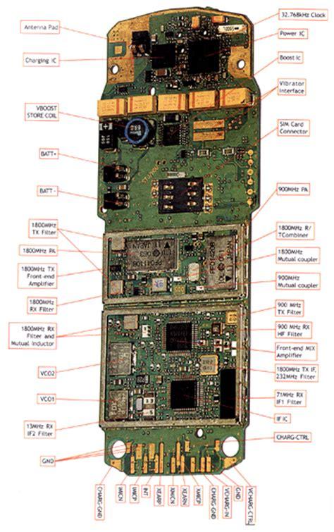 gambar transistor hp blok diagram dan komponen hp hasad
