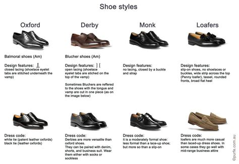 boat shoes or loafers difference table demonstrating difference between shoe styles oxford
