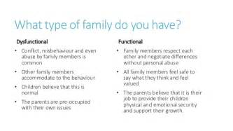 have you lived in a dysfunctional family