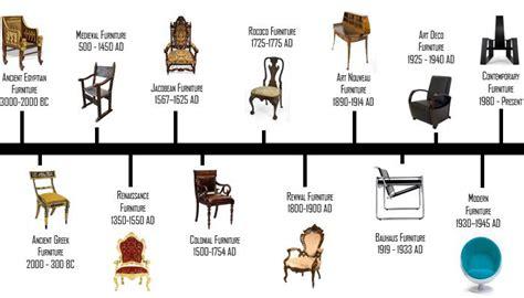 le mobilier des temps modernes chambre du roi andre charles boulle coffres carte