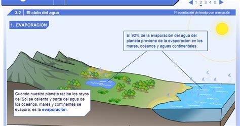 aguas continentales y oce 225 nicas cap 237 tulo 2 lecci 243 n 2 ciclo del agua para 5to grado ciencia y matem 225 tica