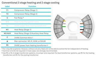nest thermostat wiring nest uncategorized free wiring diagrams