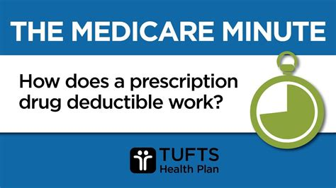 Detox Coverage No Deductible by How Does A Prescription Deductible Work Tufts