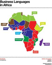 Language Map Of Africa by Vital Signs The Africa Business Language Map