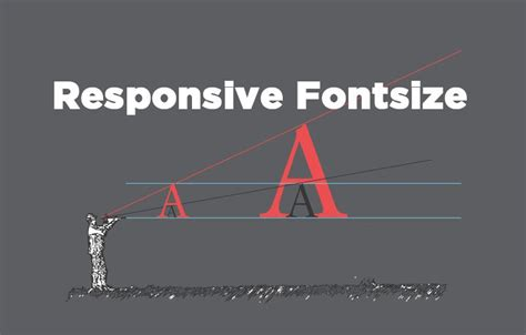 font design responsive responsive font size with vh and vw