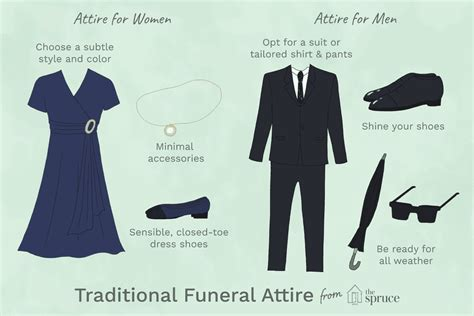 what colors to wear to a funeral what is not appropriate funeral attire