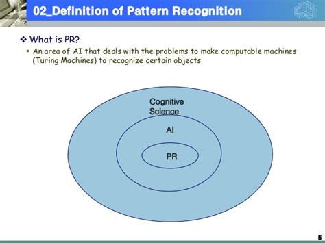 pattern of recognition definition 2013 1 machine learning lecture 01 pattern recognition