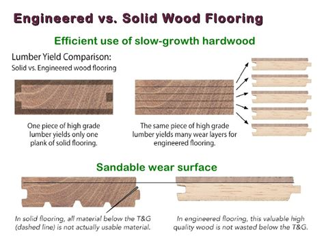 Hardwood Vs Engineered Wood Solid Hardwood Flooring Vs Engineered Gurus Floor