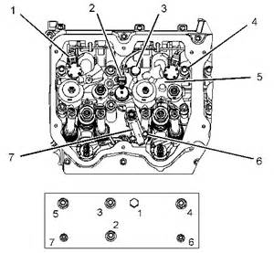 cat c15 rocker arm torque specs review ebooks
