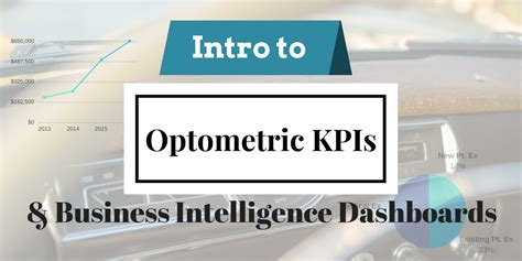 Mba Optometry Metrics by Optometric Kpis And Business Intelligence Dashboards Intro