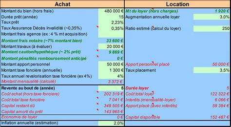 Credit Immobilier Pour Louer 4334 by Acheter Ou Louer Sa R 233 Sidence Principale 2e Partie