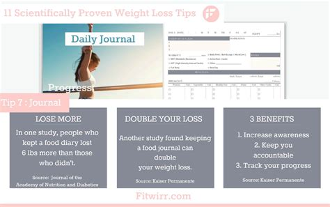 Lose Belly With A Food Journal by Lose Weight Fast In A Week 4k Wallpapers
