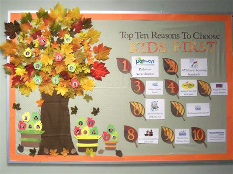 Office Bulletin Board Ideas Office Bulletin Board Sept 2013 My Class