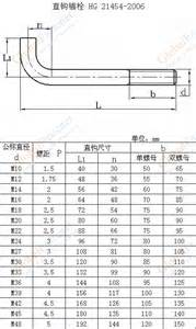 Trailer Tire Rating Chart Hg T 21545 2006 L Type Anchor Bolt