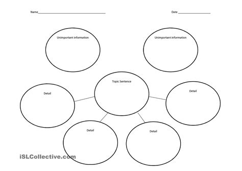 11 best images of bubble map worksheets double bubble