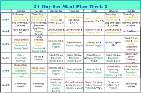 Https Www Fitocracy Team Fitness 815 21 Day Sugar Detox 30 With Miwa Fiore 1 by 21 Day Fix Week 3 Meal Plan Hashtag Team Fitness