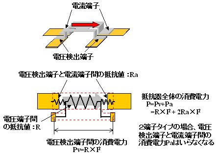 power sense resistor current sense resistors