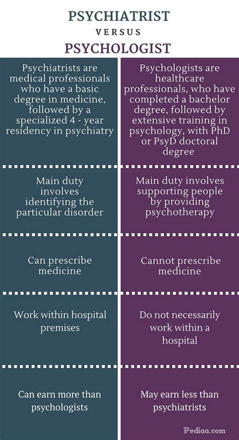 Salary Between Mba And I O Psychology Phd by Description Of A Forensic Psychologist