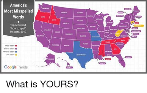 top misspelled words by state america s most misspelled words top searched how to spell