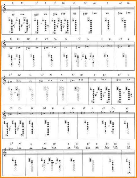 Best Resume Builder App by Clarinet Fingering Chart Highslide Js Jazzbooks Com