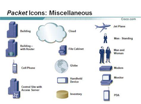 visio company cisco icons network diagram exle techblogsearch