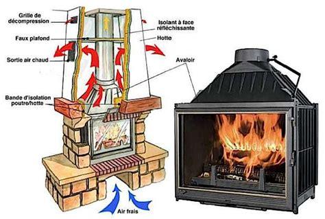 cheminee foyer ferme cheminee avec insert ou foyer ferme