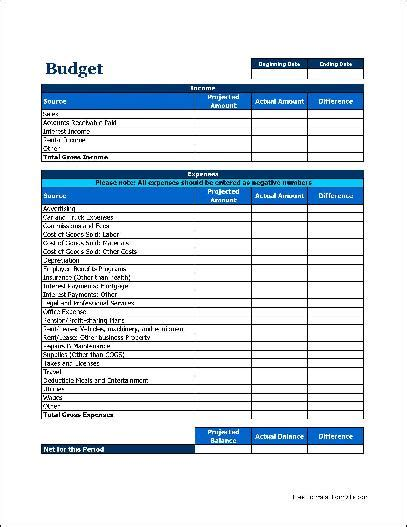 budget document template doc 643828 budget form 25 best ideas about budget